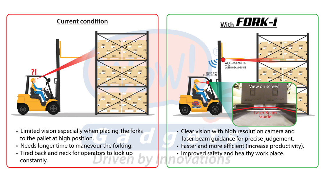 Safety vision camera system for forklift, reach truck and other